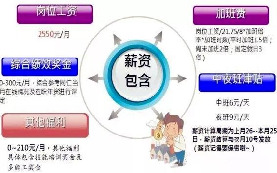 上海昌硕2018工资待遇