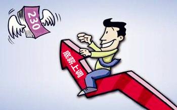上海昌硕2018年底薪多少?
