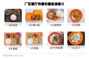 上海昌硕工吃饭怎么算